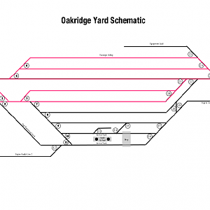 Oakridge yard Schematic